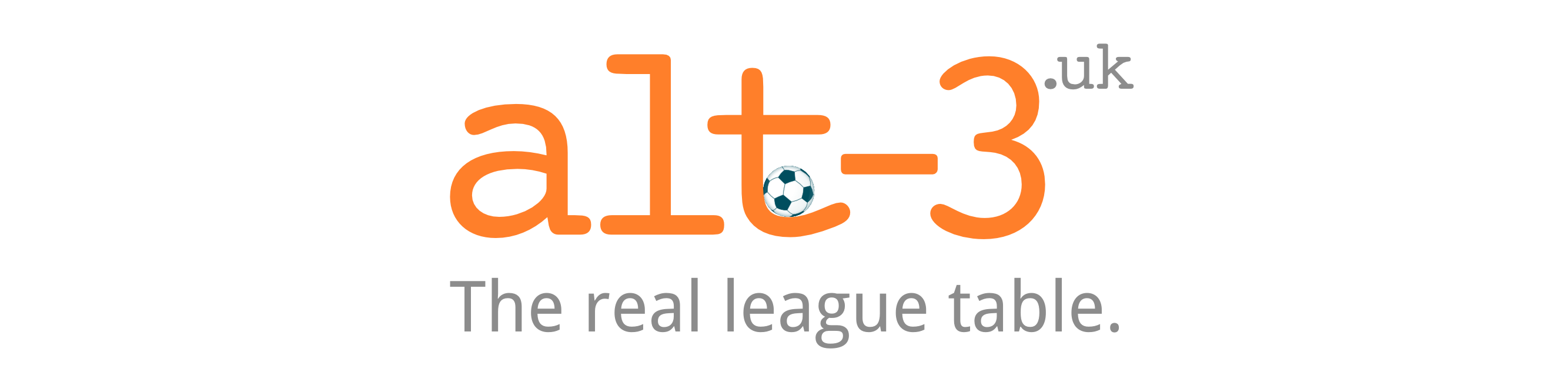 New format for alt-3 league tables